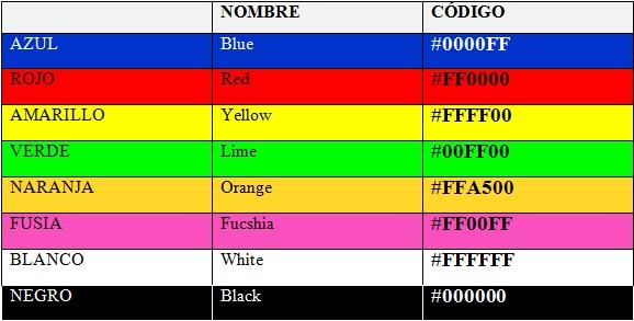 Atributos De La P U00e1gina Web   U00edndice